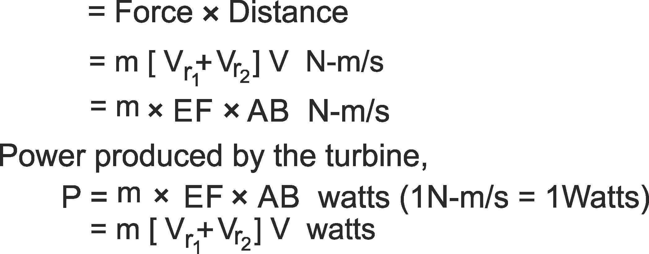 Steam Turbine   Velocity Triangle of Steam Turbine
